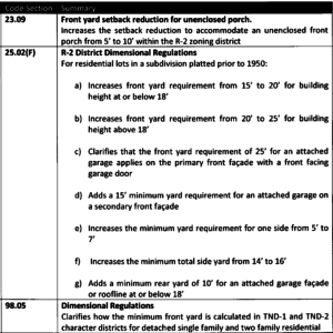 A look at the new setback requirements that were proposed for lots platted prior to 1950 in Safety Harbor's R2 residential districts.